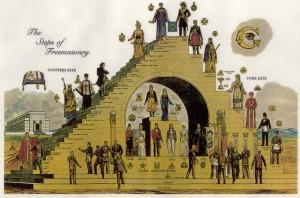 Freemasonry: Steps of Scottish and York Rites